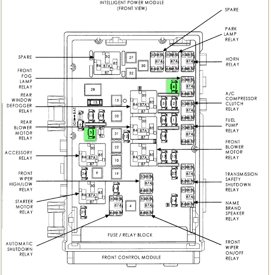 Lighter Fuse 2006 Chrysler Town Country Free Download Wiring Diagram