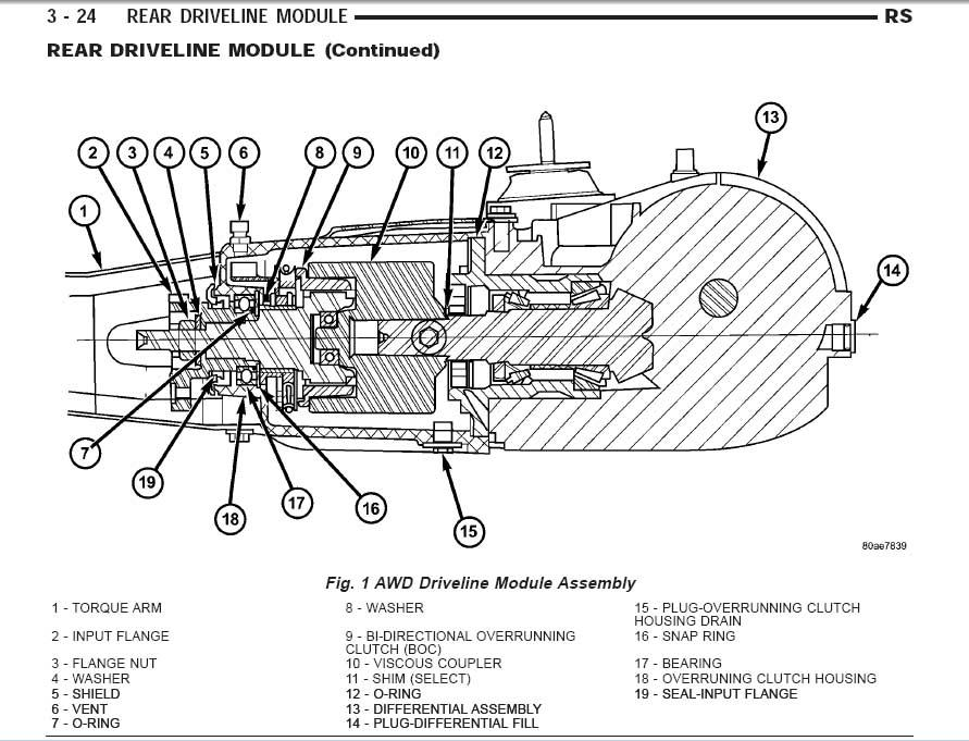 ford e series 250 1995 fuse box diagram